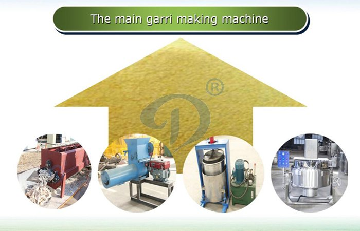 Modern garri production line