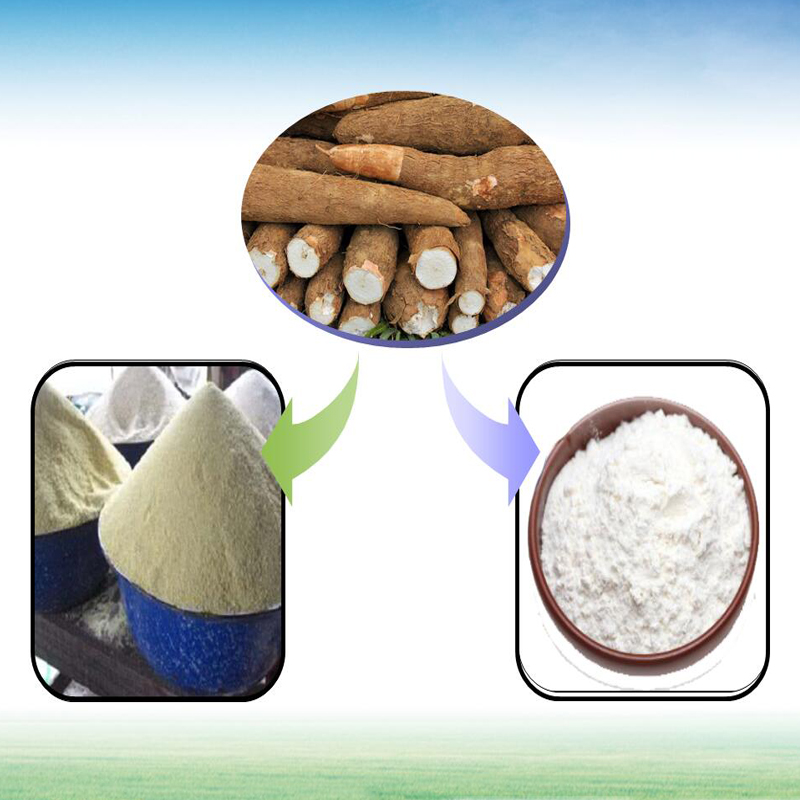 The uses of cassava processing products