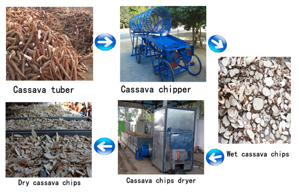 cassava chipps making machine