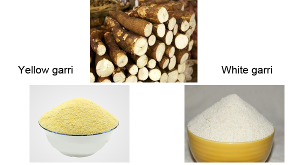 Garri processing machines and their prices_News