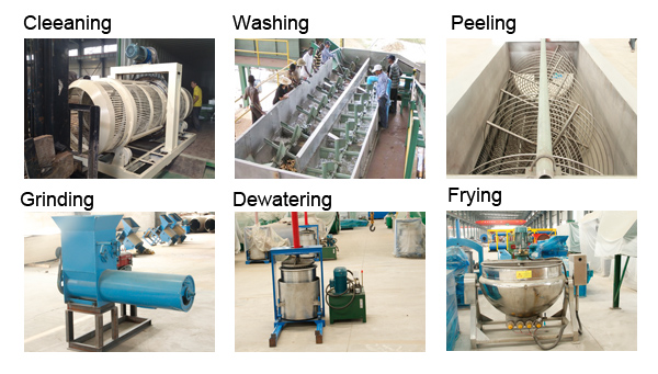 garri processing machines and their prices