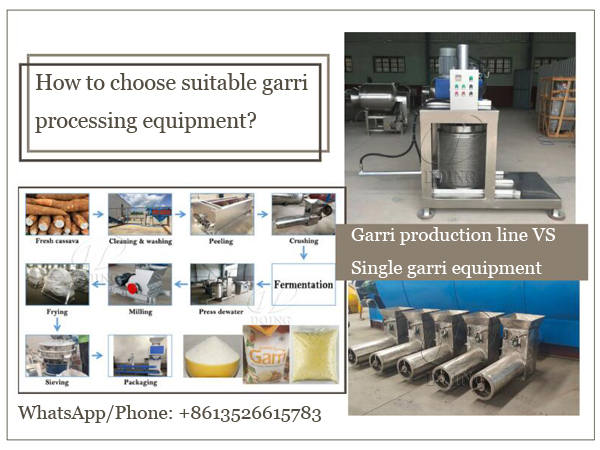How to choose suitable garri processing equipment for garri processing?