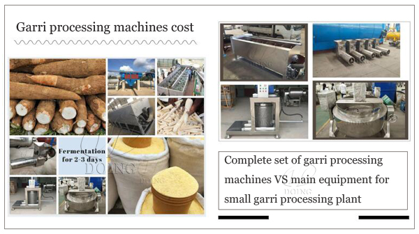 cost of setting up a garri processing plant in nigeria