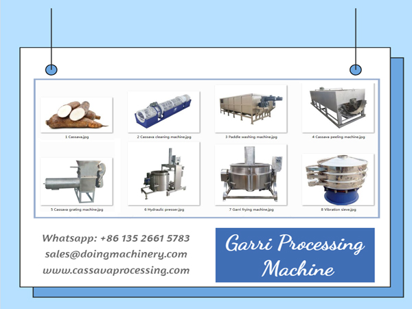 How much is garri processing machine,the garri processing plant